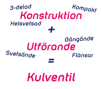 konstruktion_utforande