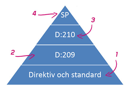 pyramid_dD209